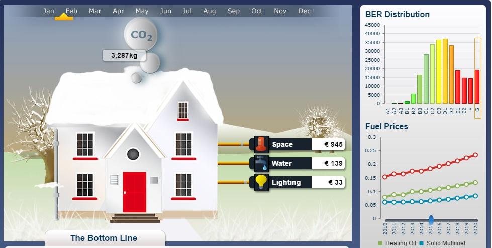 Home Heating app