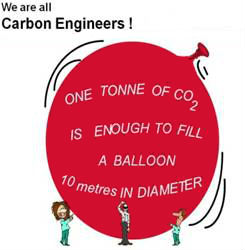 Schools Carbon Balloon