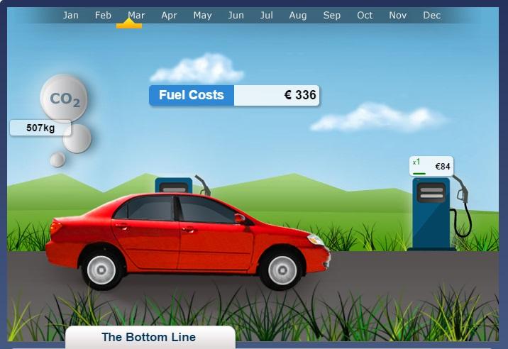 THZ Car App